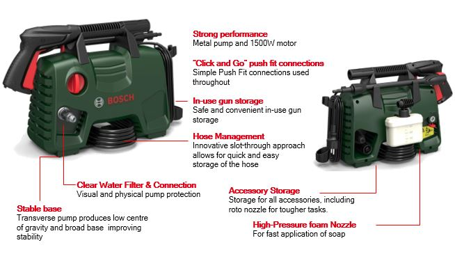 Buy Bosch Easy Aquatak 120 High Pressure Washer Online In India At